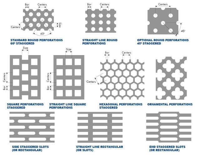 The drawings of perforated copper mesh with different hole shapes.