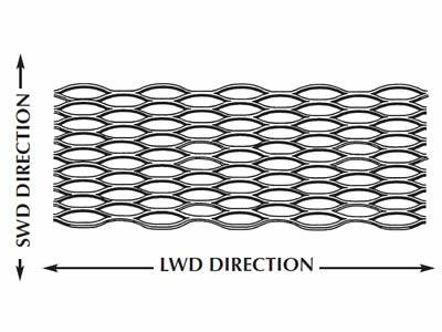 A drawing of the standard mesh direction.